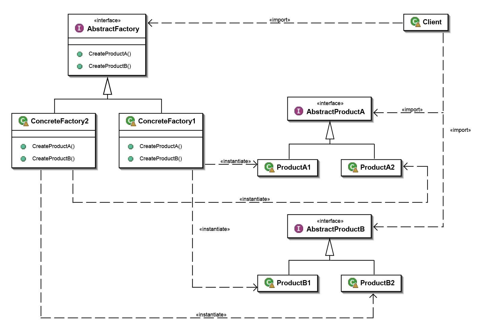 Let's Develop a Mobile App in Flutter (3/3) | eMan